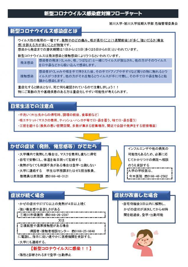 ウイルス 旭川 コロナ 【旭川市】新型コロナウイルス感染症について[7月14日更新]